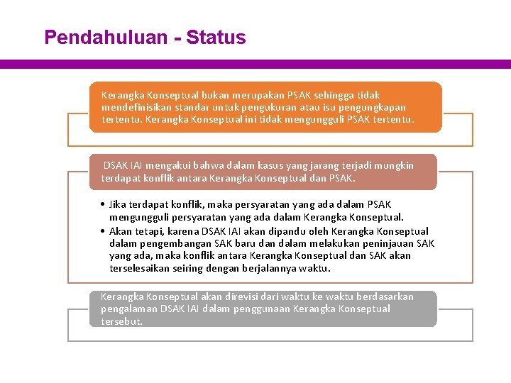 Pendahuluan - Status Kerangka Konseptual bukan merupakan PSAK sehingga tidak mendefinisikan standar untuk pengukuran