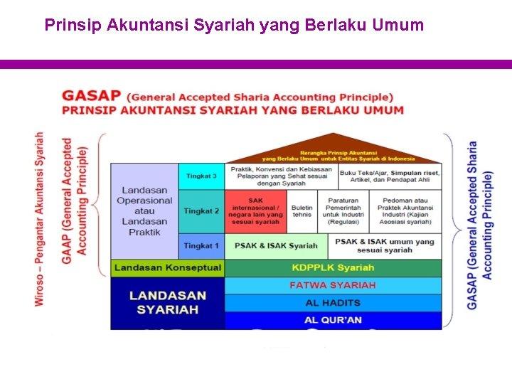 Prinsip Akuntansi Syariah yang Berlaku Umum