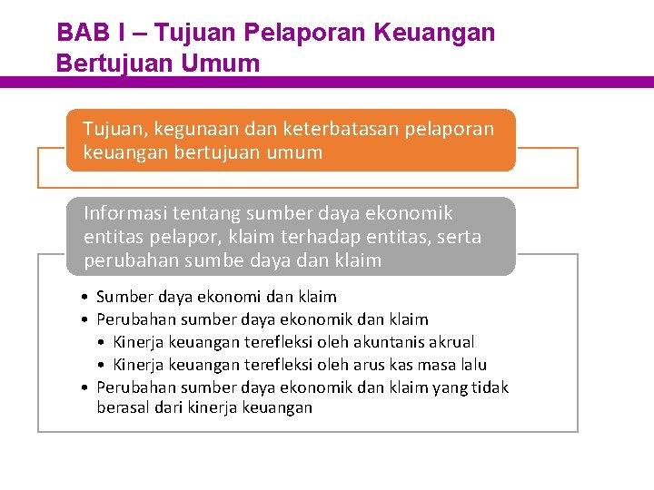 BAB I – Tujuan Pelaporan Keuangan Bertujuan Umum Tujuan, kegunaan dan keterbatasan pelaporan keuangan