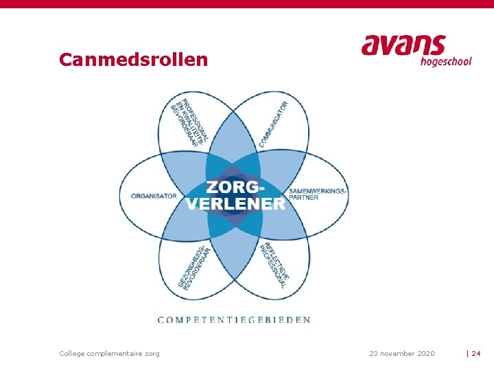 Canmedsrollen College complementaire zorg 23 november 2020   24