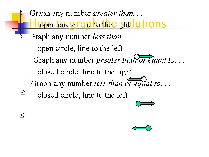 > Graph any number greater than. . . How graph solutions open to circle,