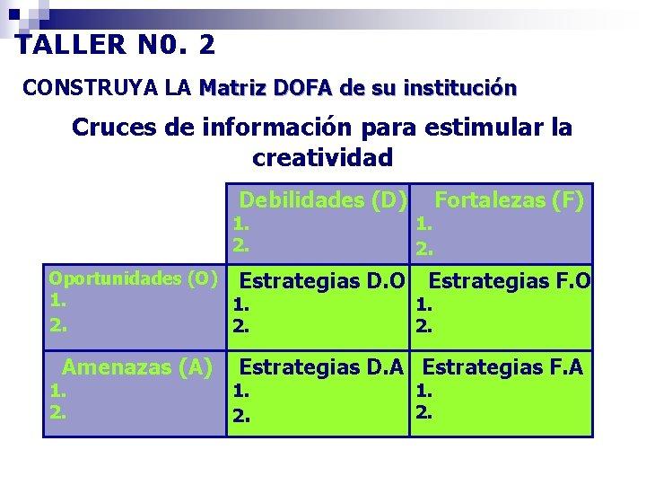 TALLER N 0. 2 CONSTRUYA LA Matriz DOFA de su institución Cruces de información