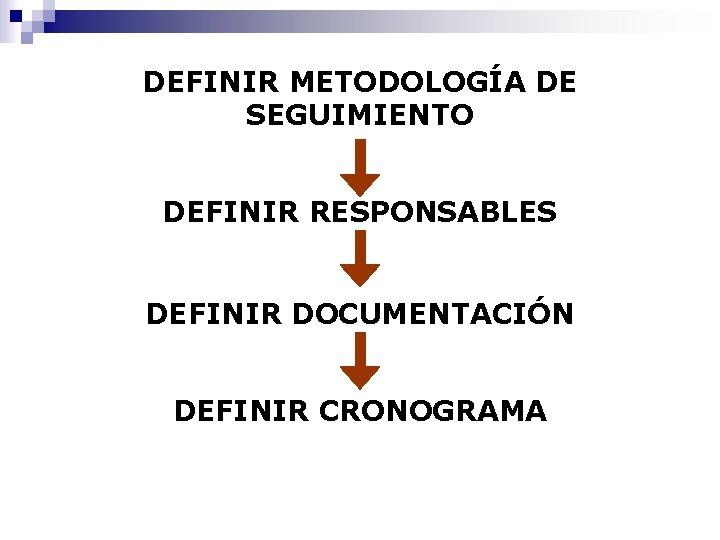 DEFINIR METODOLOGÍA DE SEGUIMIENTO DEFINIR RESPONSABLES DEFINIR DOCUMENTACIÓN DEFINIR CRONOGRAMA