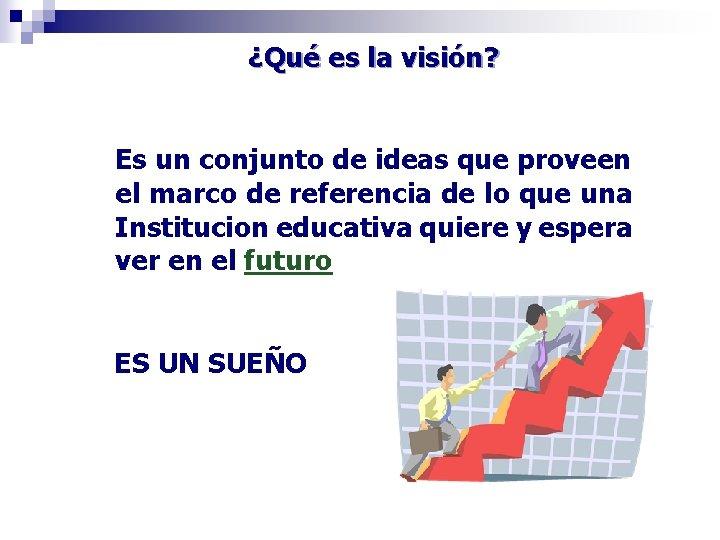 ¿Qué es la visión? Es un conjunto de ideas que proveen el marco de