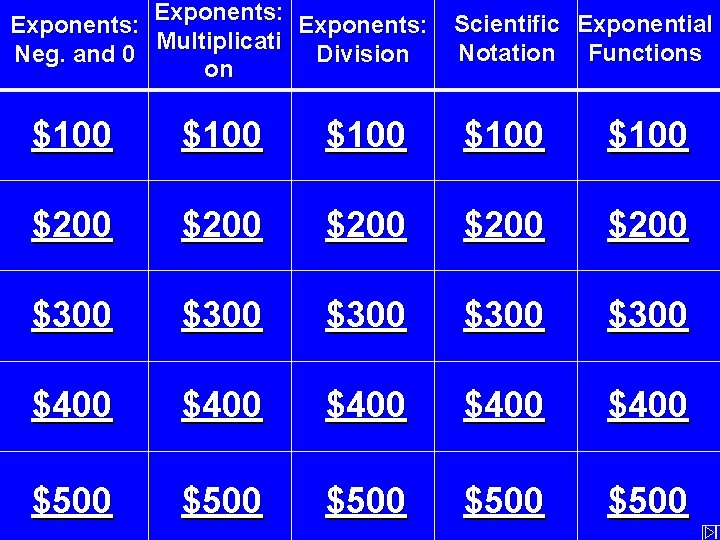 Exponents: Multiplicati Neg. and 0 Division on Scientific Exponential Notation Functions $100 $100 $200