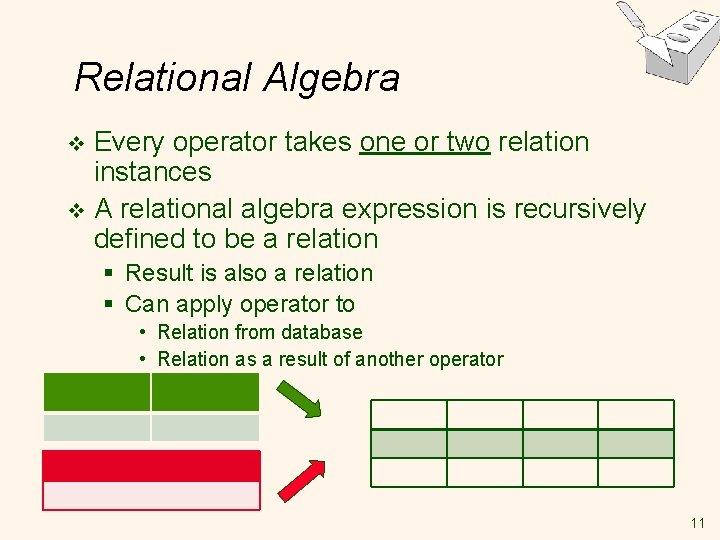 Relational Algebra Every operator takes one or two relation instances v A relational algebra