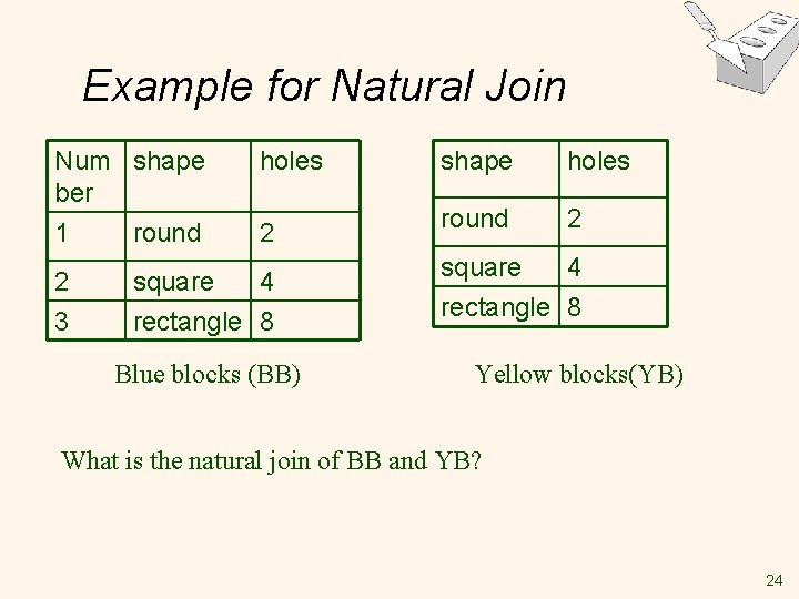 Example for Natural Join Num shape ber 1 round 2 3 holes 2 square