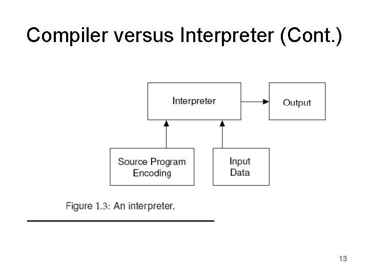 Compiler versus Interpreter (Cont. ) 13