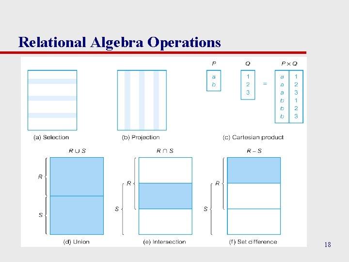 Relational Algebra Operations 18