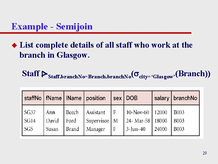 Example - Semijoin u List complete details of all staff who work at the