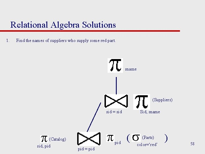 Relational Algebra Solutions 1. Find the names of suppliers who supply some red part.