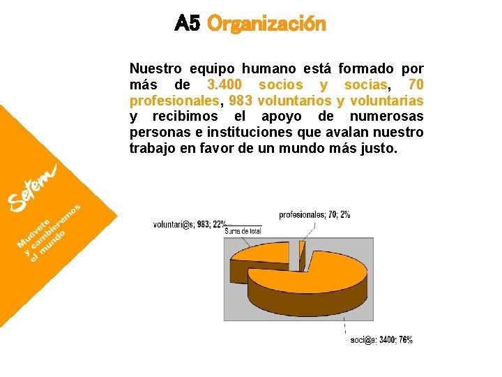 A 5 Organización Nuestro equipo humano está formado por más de 3. 400 socios