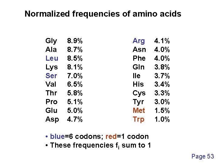 Normalized frequencies of amino acids Gly Ala Leu Lys Ser Val Thr Pro Glu