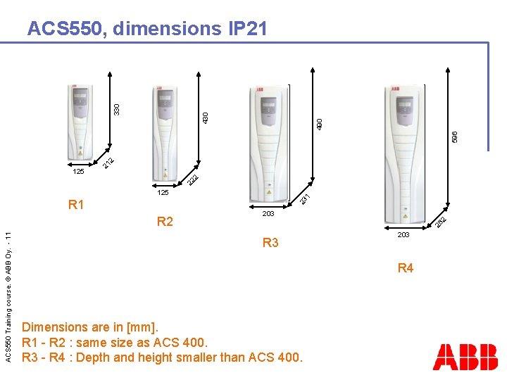 22 2 125 21 2 596 490 430 330 ACS 550, dimensions IP 21