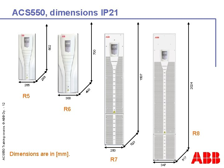 2024 28 6 1507 700 602 ACS 550, dimensions IP 21 300 R 6