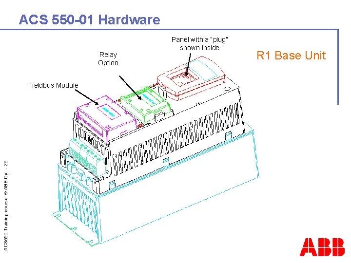 ACS 550 -01 Hardware Relay Option ACS 550 Training course. © ABB Oy. -