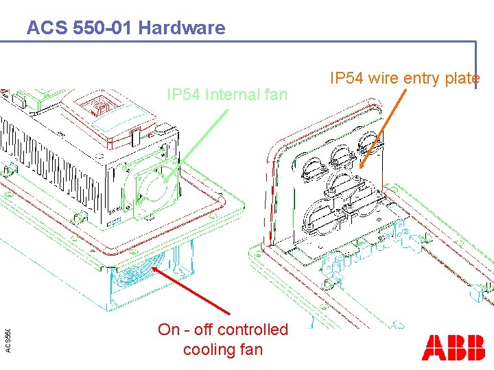 ACS 550 -01 Hardware ACS 550 Training course. © ABB Oy. - 28 IP