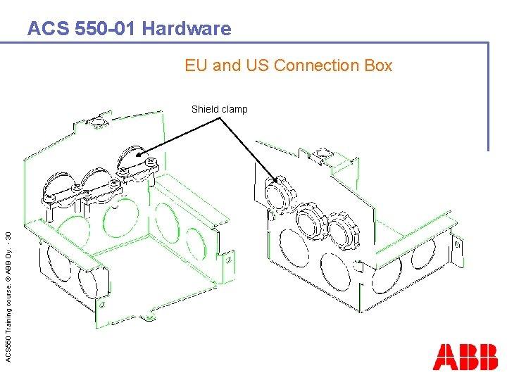 ACS 550 -01 Hardware EU and US Connection Box ACS 550 Training course. ©