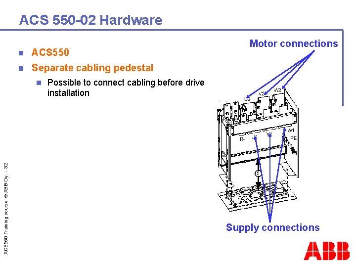 ACS 550 -02 Hardware n ACS 550 n Separate cabling pedestal ACS 550 Training