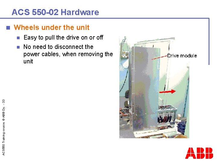 ACS 550 -02 Hardware ACS 550 Training course. © ABB Oy. - 33 n