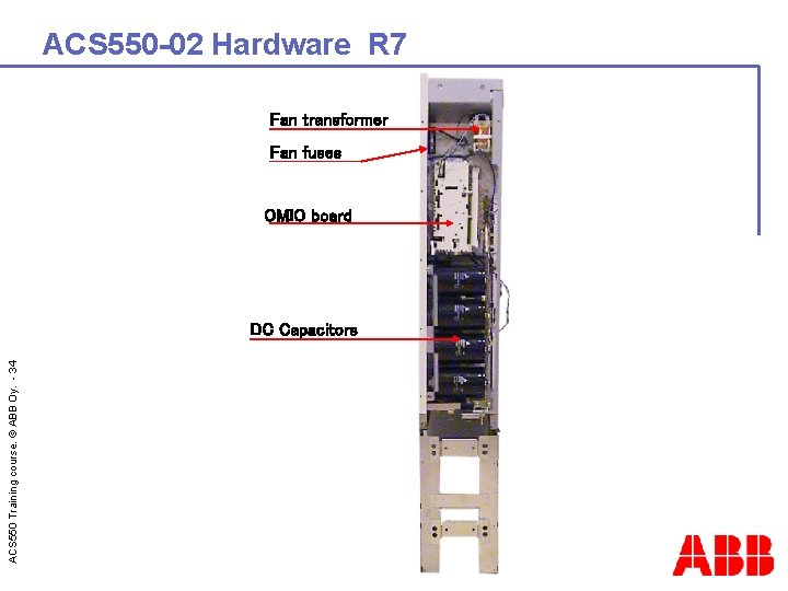 ACS 550 -02 Hardware R 7 Fan transformer Fan fuses OMIO board ACS 550