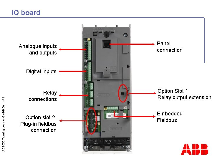 IO board Analogue inputs and outputs Panel connection ACS 550 Training course. © ABB