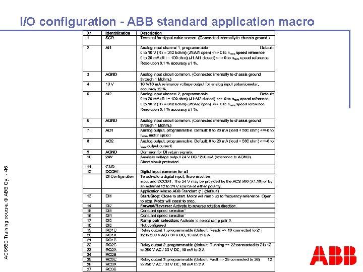 ACS 550 Training course. © ABB Oy. - 45 I/O configuration - ABB standard