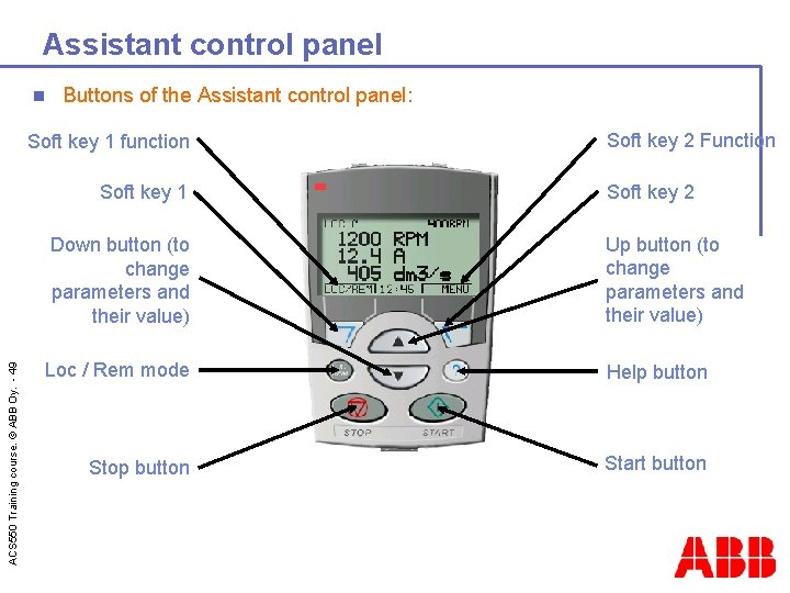 Assistant control panel n Buttons of the Assistant control panel: Soft key 1 function