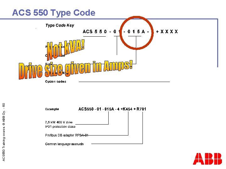 ACS 550 Training course. © ABB Oy. - 60 ACS 550 Type Code