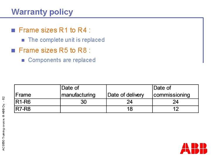 Warranty policy n Frame sizes R 1 to R 4 : n n Frame