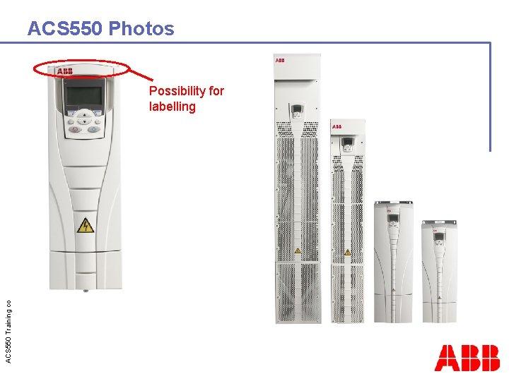 ACS 550 Training course. © ABB Oy. - 63 ACS 550 Photos Possibility for