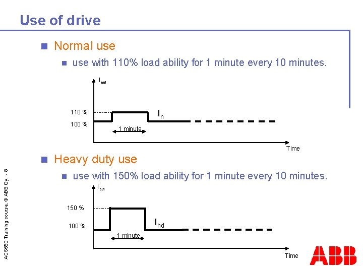 Use of drive n Normal use n use with 110% load ability for 1