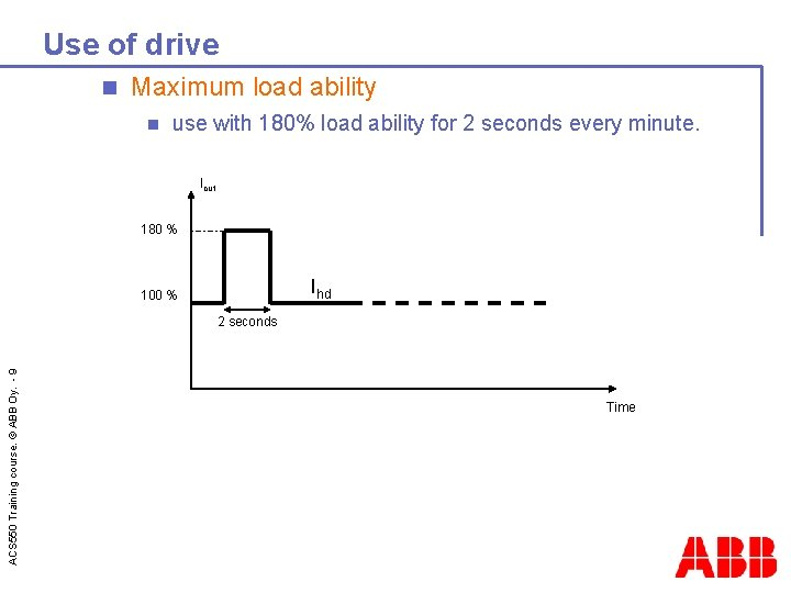Use of drive n Maximum load ability n use with 180% load ability for