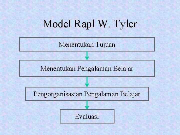 Model Rapl W. Tyler Menentukan Tujuan Menentukan Pengalaman Belajar Pengorganisasian Pengalaman Belajar Evaluasi