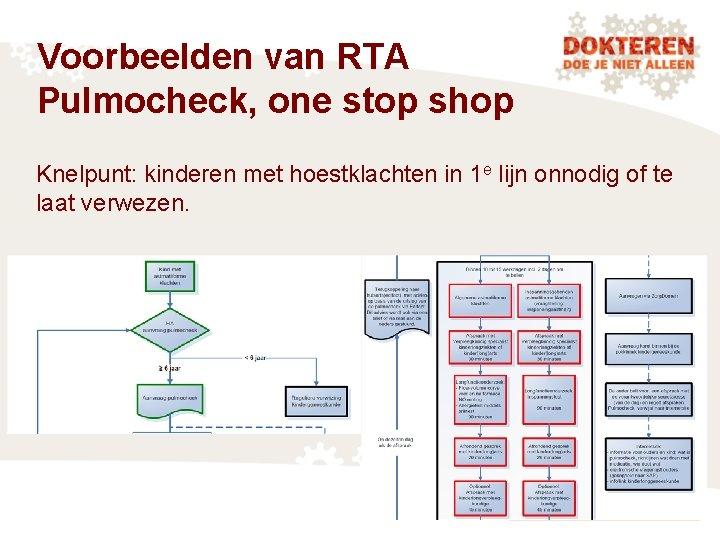Voorbeelden van RTA Pulmocheck, one stop shop Knelpunt: kinderen met hoestklachten in 1 e