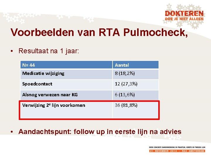 Voorbeelden van RTA Pulmocheck, • Resultaat na 1 jaar: N= 44 Aantal Medicatie wijziging
