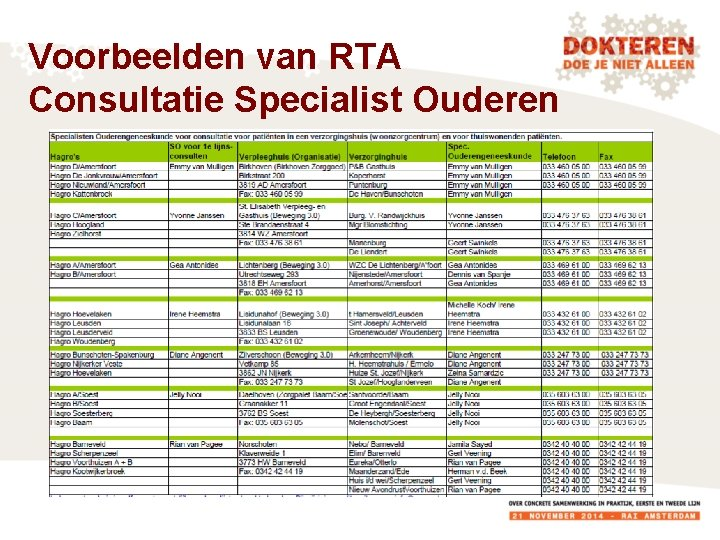 Voorbeelden van RTA Consultatie Specialist Ouderen