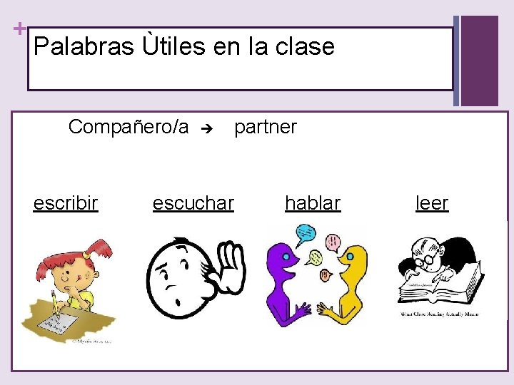 + Palabras Ùtiles en la clase Compañero/a escribir escuchar partner hablar leer