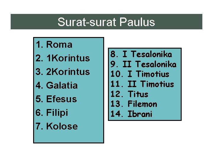 Surat-surat Paulus 1. Roma 2. 1 Korintus 3. 2 Korintus 4. Galatia 5. Efesus