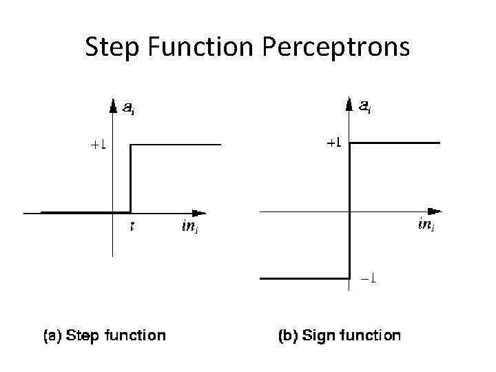 Step Function Perceptrons