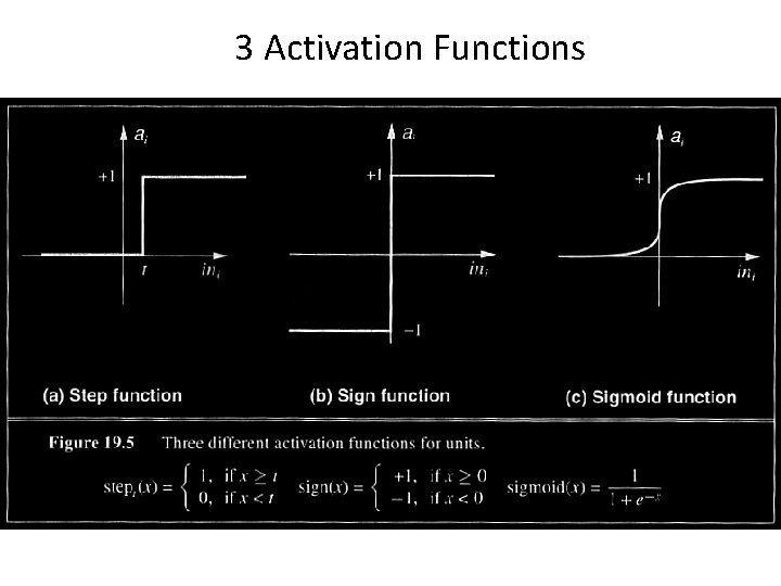 3 Activation Functions