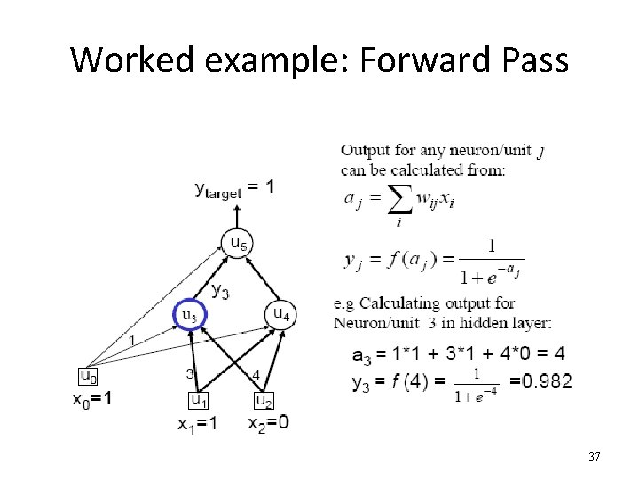 Worked example: Forward Pass 37