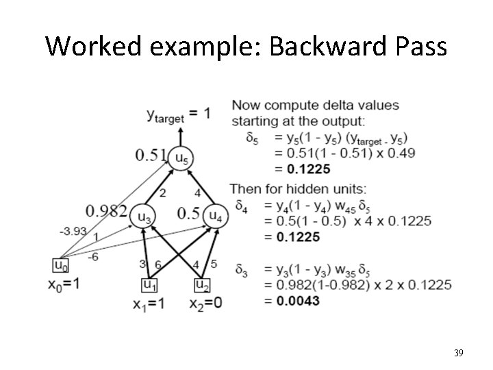 Worked example: Backward Pass 39