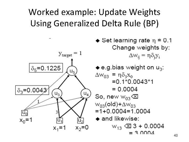 Worked example: Update Weights Using Generalized Delta Rule (BP) 40