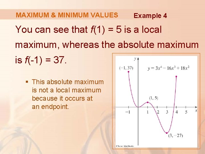 MAXIMUM & MINIMUM VALUES Example 4 You can see that f(1) = 5 is