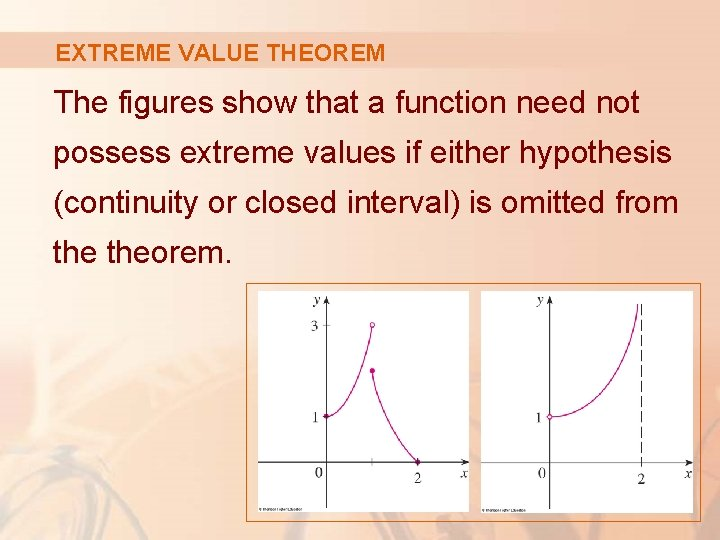 EXTREME VALUE THEOREM The figures show that a function need not possess extreme values