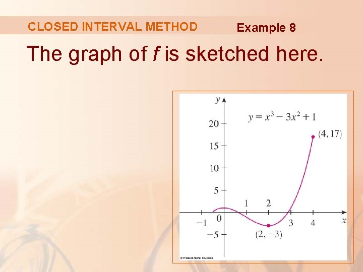 CLOSED INTERVAL METHOD Example 8 The graph of f is sketched here.