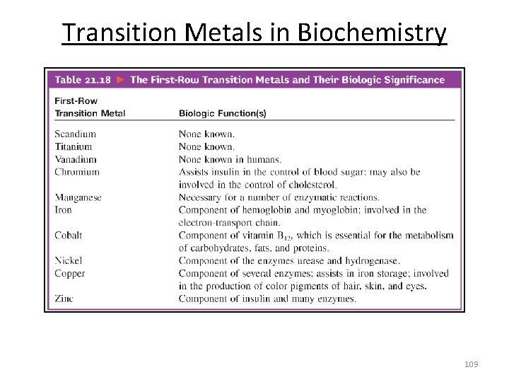 Transition Metals in Biochemistry 109