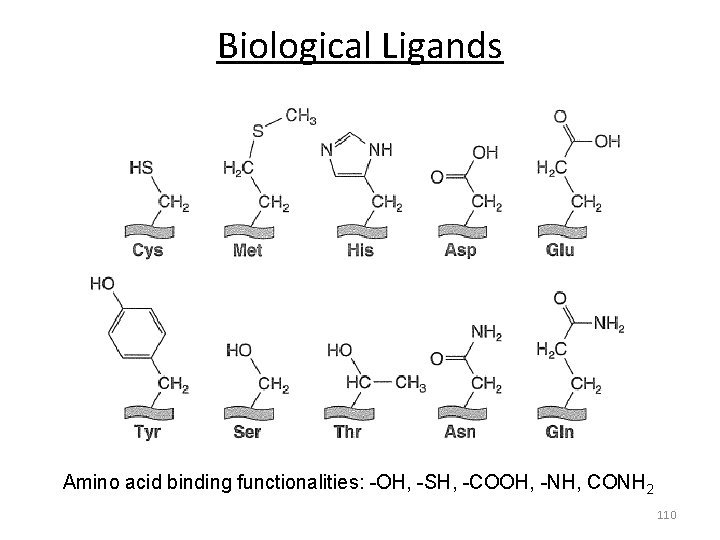 Biological Ligands Amino acid binding functionalities: -OH, -SH, -COOH, -NH, CONH 2 110