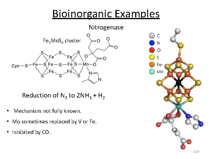 Bioinorganic Examples Nitrogenase Fe 7 Mo. S 9 cluster Reduction of N 2 to